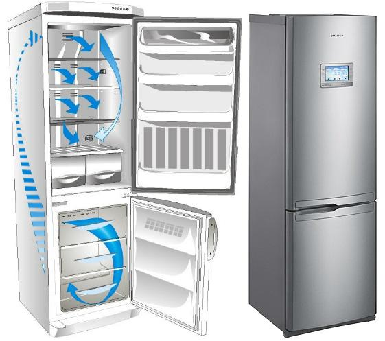 Ремонт холодильника своими руками индезит ноу фрост